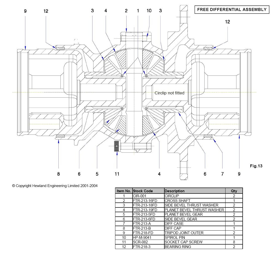 Ftr Jfr Gearbox Differential Gear Schematic Free Diff Assembly